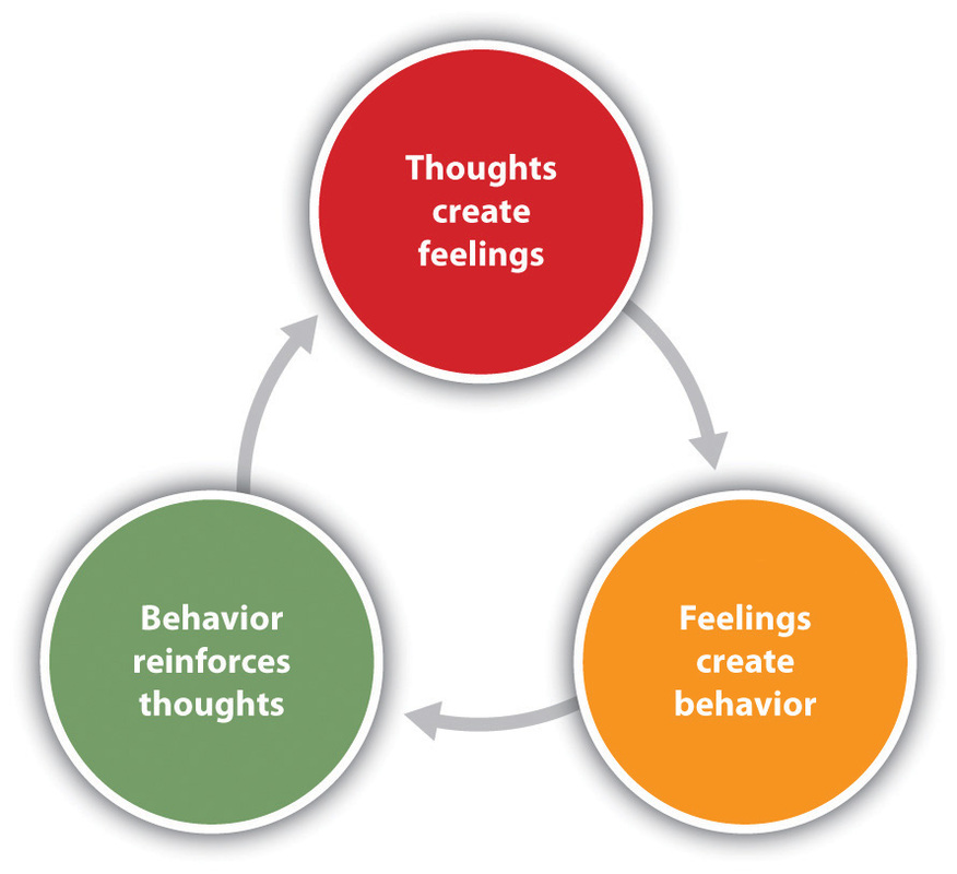 Cognitive Behavioral Therapy Anxiety Depression In Palo Alto